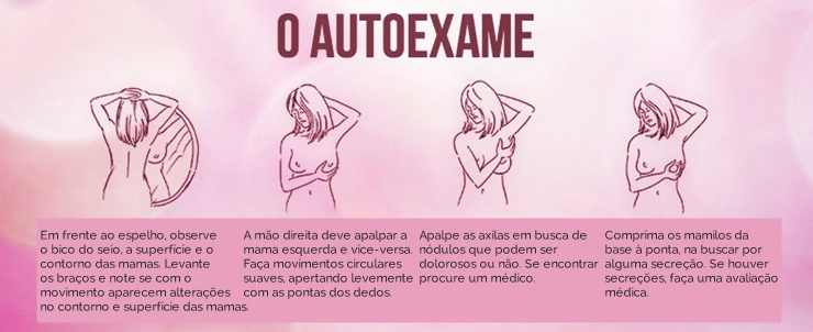 Fonte: Buteco para Garotas
