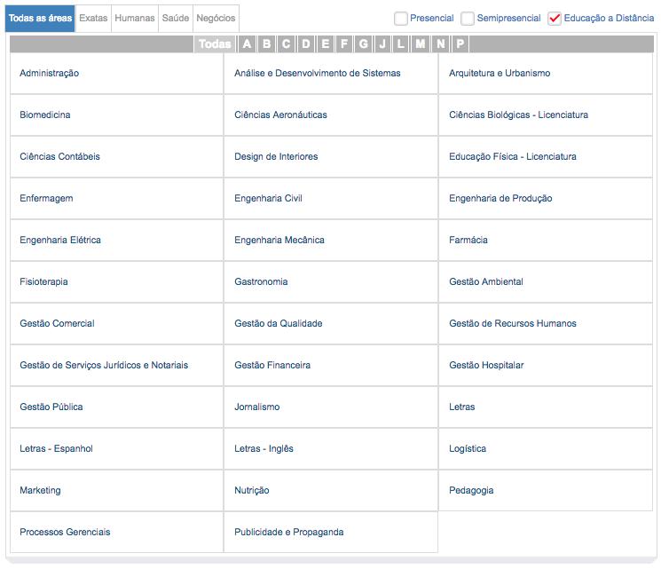 Atualmente, a Uninassau possui todas estas opções de curso para Fortaleza